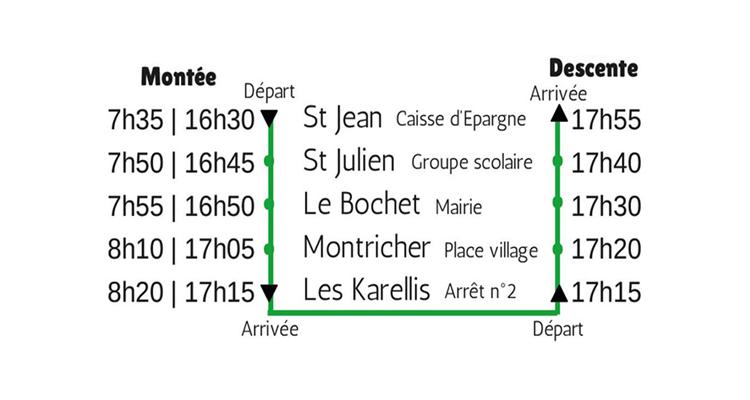 Horaires 2018 bus vtt Les Karellis