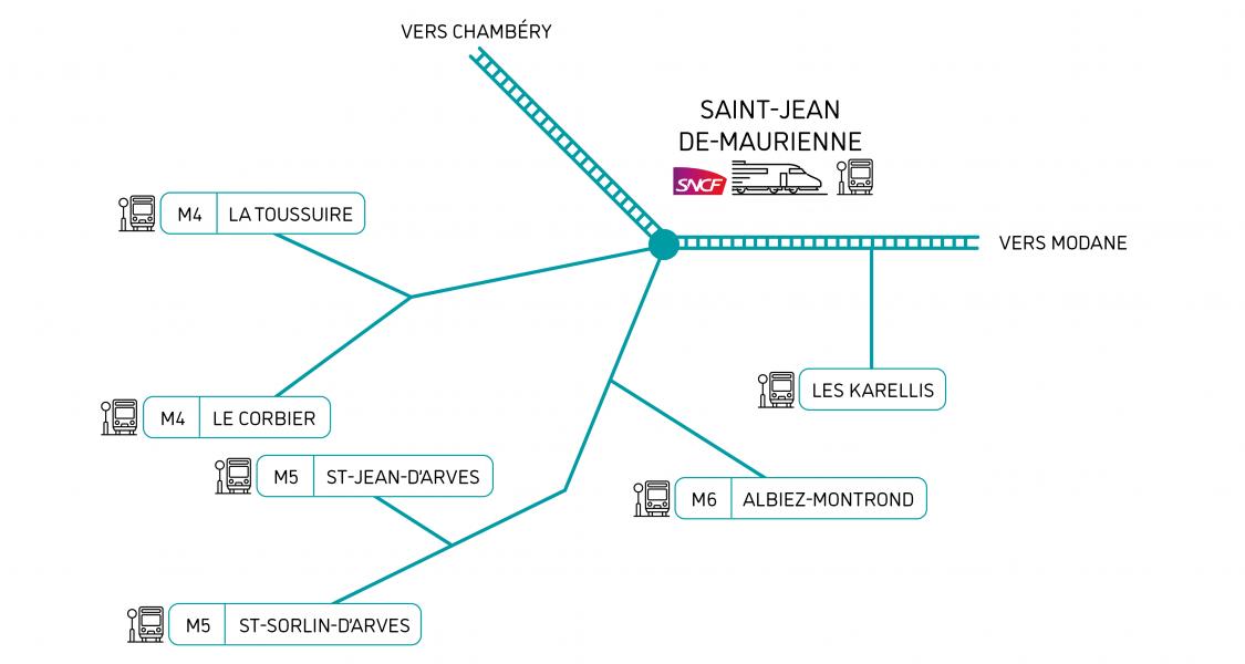 plan accès bus stations saint Jean de Maurienne
