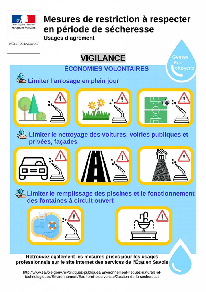 Vigilance sécheresse Maurienne